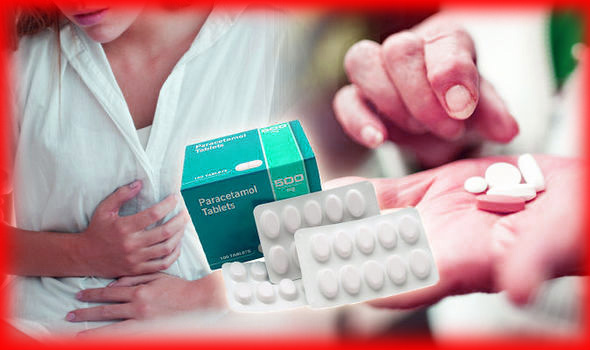 Pain killer use can cause erectile dysfunction